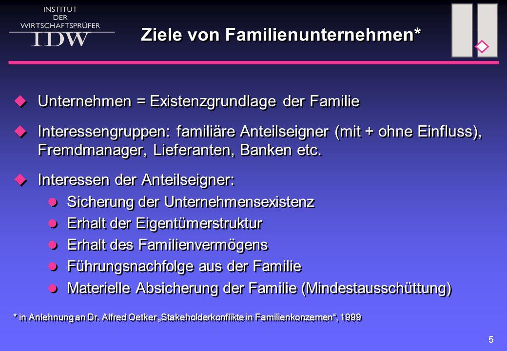 5 Ziele von Familienunternehmen*  Unternehmen = Existenzgrundlage der Familie  Interessengruppen: familiäre Anteilseigner (mit + ohne Einfluss), Fre