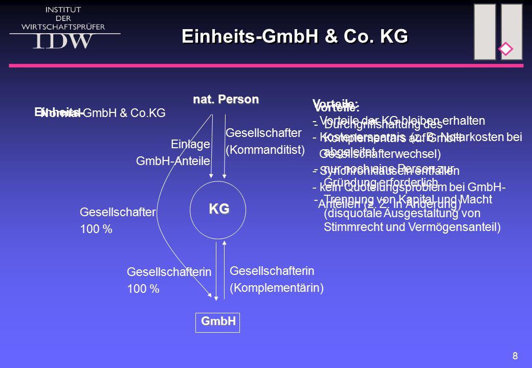 8 Einheits-GmbH & Co. KG Einheits- Vorteile: - Vorteile der KG bleiben erhalten - Kostenersparnis (z. B. Notarkosten bei Gesellschafterwechsel) - Sync