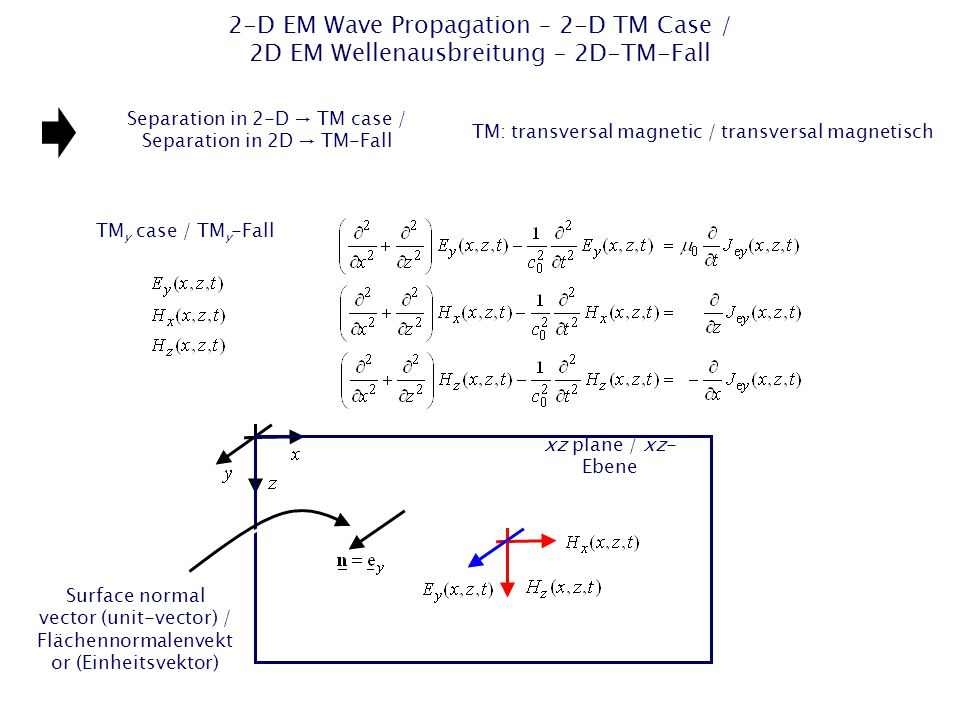 2-D EM Wave Propagation – 2-D TM Case / 2D EM Wellenausbreitung – 2D-TM-Fall Separation in 2-D → TM case / Separation in 2D → TM-Fall TM y case / TM y -Fall TM: transversal magnetic / transversal magnetisch xz plane / xz- Ebene Surface normal vector (unit-vector) / Flächennormalenvekt or (Einheitsvektor)
