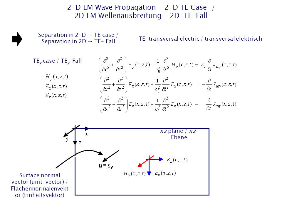 2-D EM Wave Propagation – 2-D TE Case / 2D EM Wellenausbreitung – 2D-TE-Fall Separation in 2-D → TE case / Separation in 2D → TE- Fall TE y case / TE