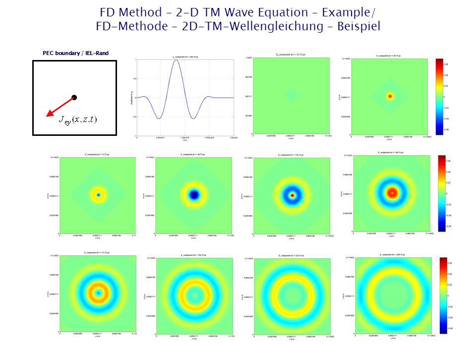 FD Method – 2-D TM Wave Equation – Example/ FD-Methode – 2D-TM-Wellengleichung – Beispiel PEC boundary / IEL-Rand