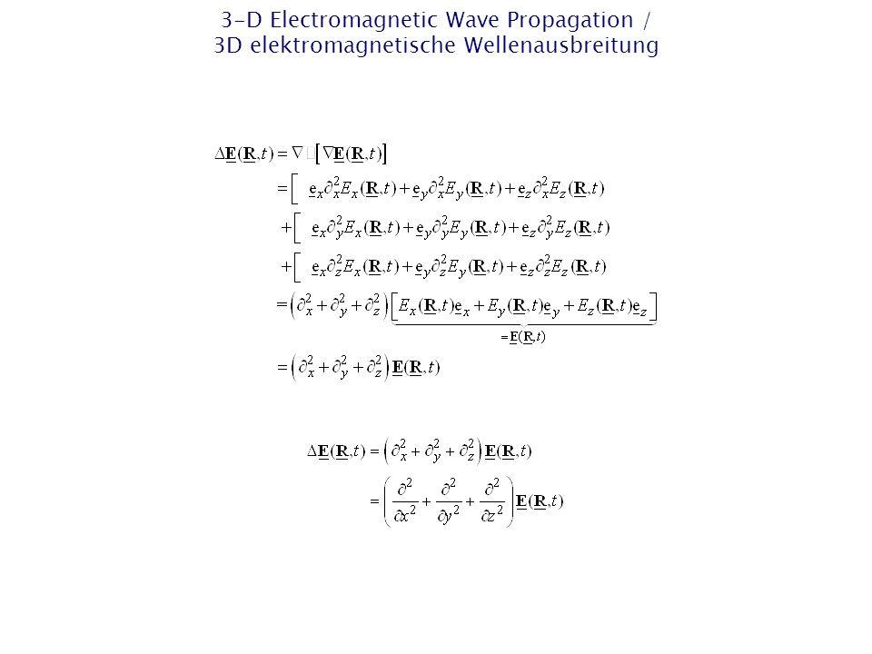 1-D EM Wave Propagation – 1-D FDTD – Staggered Grid in Space / 1D EM Wellenausbreitung – 1-D FDTD – Versetztes Gitter im Raum