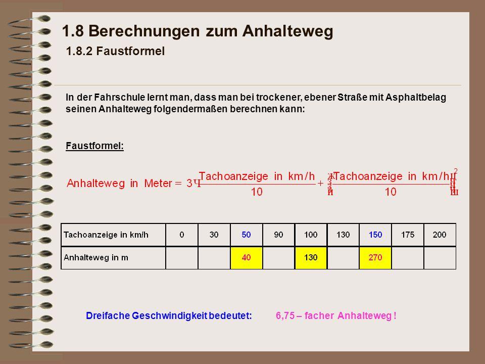 Dreifache Geschwindigkeit bedeutet: 1.8 Berechnungen zum Anhalteweg 1.8.2 Faustformel Faustformel: 6,75 – facher Anhalteweg ! In der Fahrschule lernt