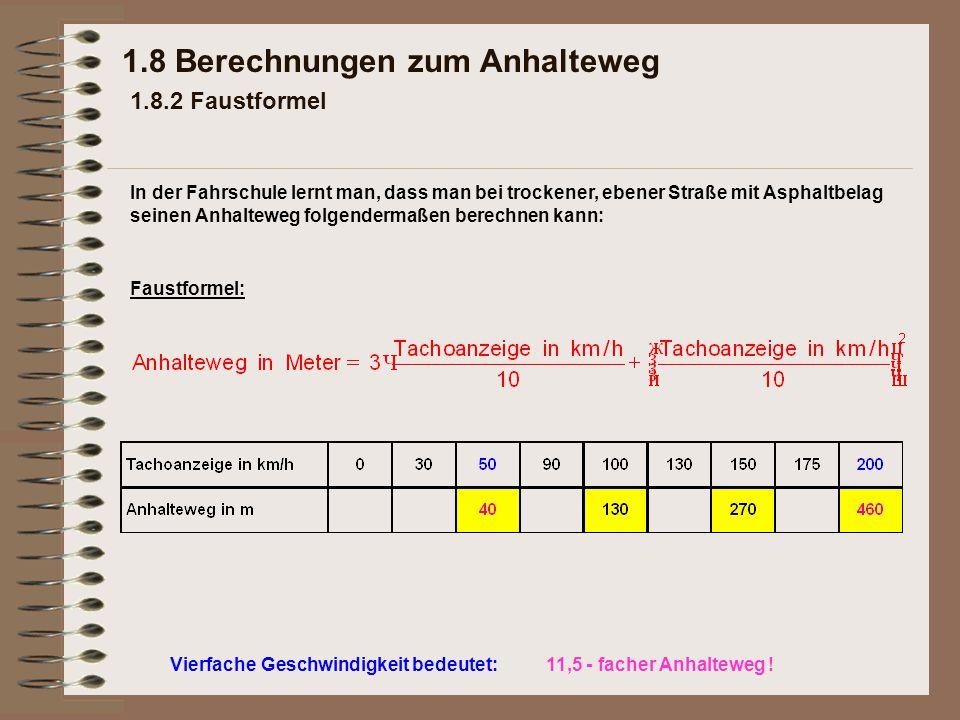 Vierfache Geschwindigkeit bedeutet: 1.8 Berechnungen zum Anhalteweg 1.8.2 Faustformel Faustformel: 11,5 - facher Anhalteweg ! In der Fahrschule lernt