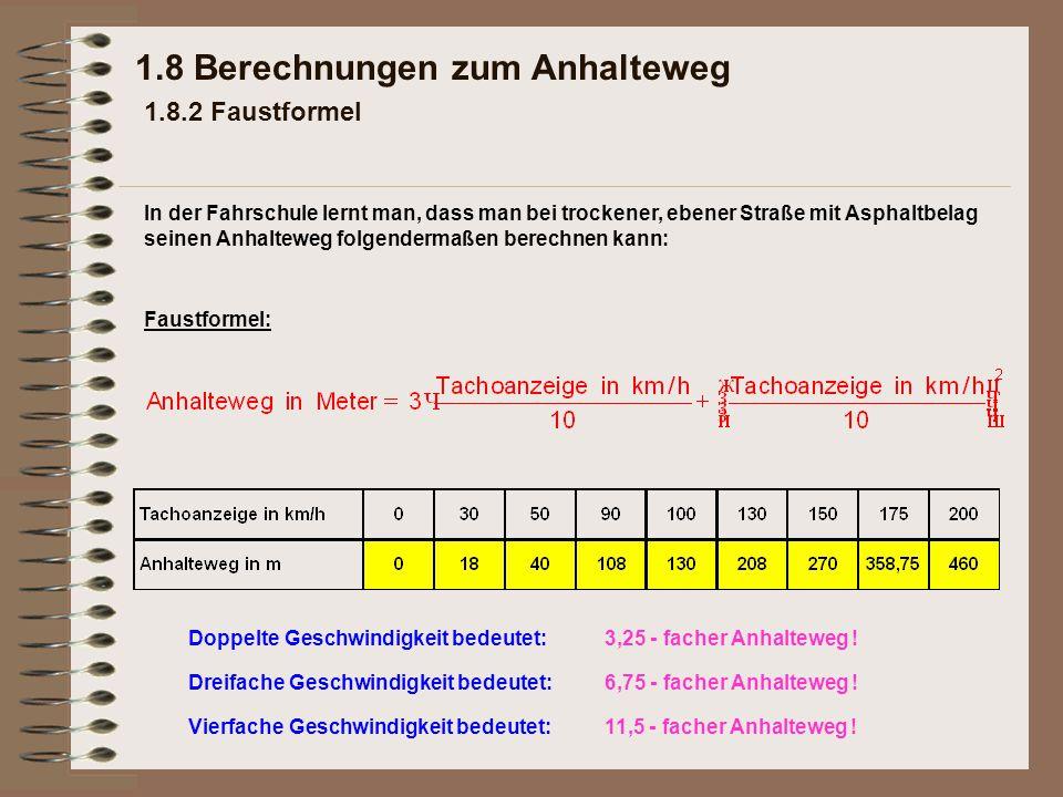 1.8 Berechnungen zum Anhalteweg 1.8.2 Faustformel Faustformel: 3,25 - facher Anhalteweg !Doppelte Geschwindigkeit bedeutet: Dreifache Geschwindigkeit