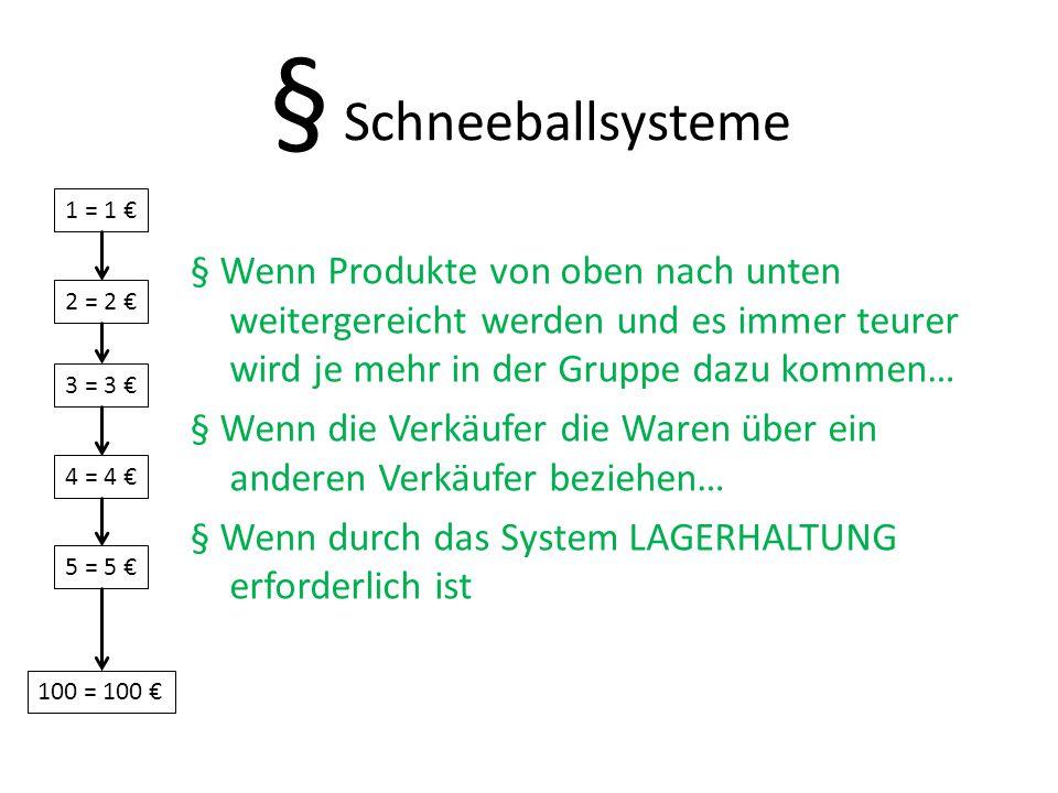 § Multi-Level-Marketing / Strukturvertrieb / Network-Marketing § 1.