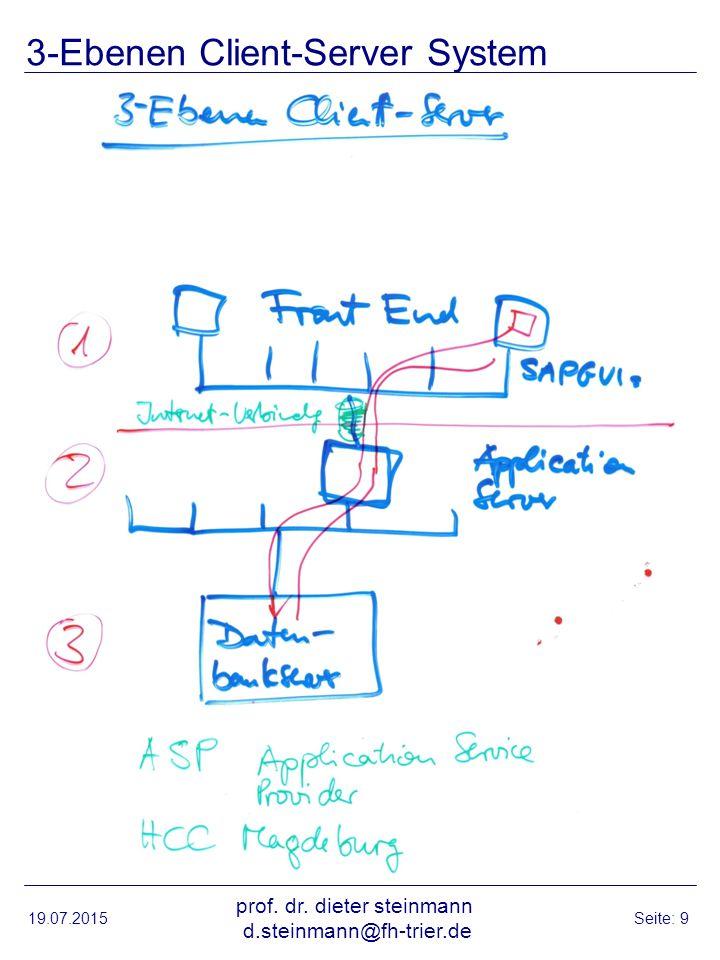 3-Ebenen Client-Server System 19.07.2015 prof.dr.