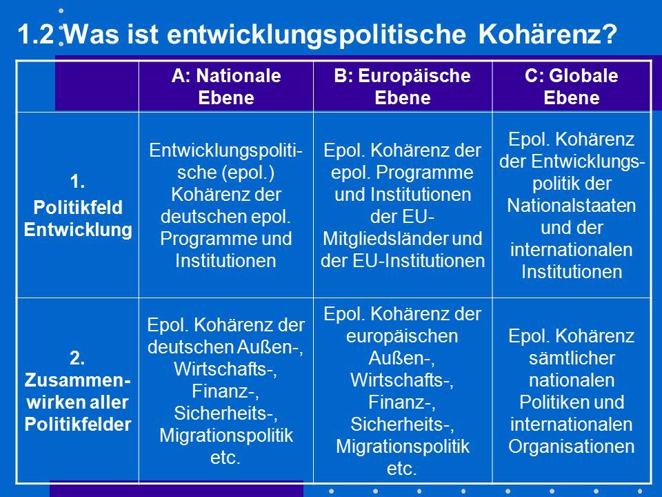 1.3 Kohärenz-Debatte in den Institutionen Deutschland: Entwicklungspolitische Kohärenz als zentrale Voraussetzung zur Erreichung der Millennium- Entwicklungsziele.