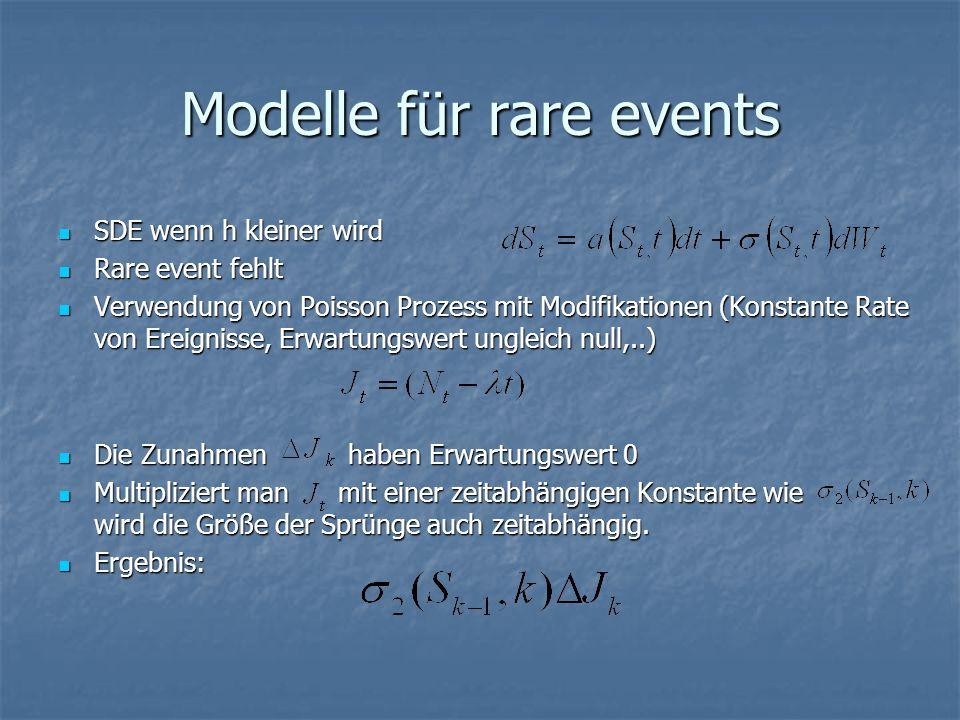 Modelle für rare events SDE wenn h kleiner wird SDE wenn h kleiner wird Rare event fehlt Rare event fehlt Verwendung von Poisson Prozess mit Modifikationen (Konstante Rate von Ereignisse, Erwartungswert ungleich null,..) Verwendung von Poisson Prozess mit Modifikationen (Konstante Rate von Ereignisse, Erwartungswert ungleich null,..) Die Zunahmen haben Erwartungswert 0 Die Zunahmen haben Erwartungswert 0 Multipliziert man mit einer zeitabhängigen Konstante wie wird die Größe der Sprünge auch zeitabhängig.