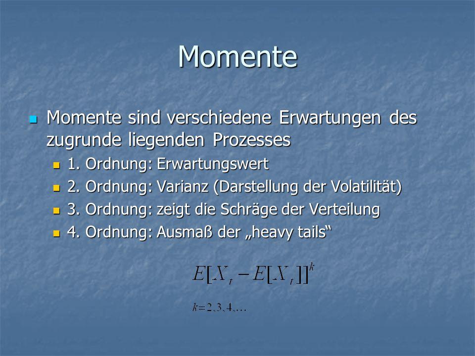 Momente Momente sind verschiedene Erwartungen des zugrunde liegenden Prozesses Momente sind verschiedene Erwartungen des zugrunde liegenden Prozesses 1.