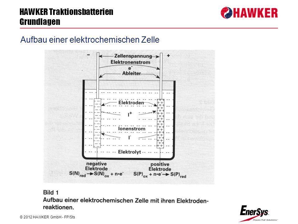 HAWKER Traktionsbatterien Grundlagen © 2012 HAWKER GmbH - FP/Sts FP/Roland Geile Aufbau einer elektrochemischen Zelle