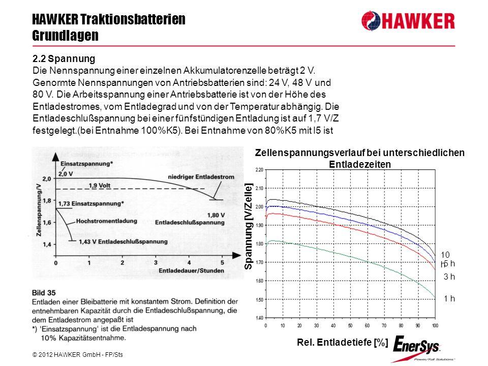 HAWKER Traktionsbatterien Grundlagen © 2012 HAWKER GmbH - FP/Sts FP/Roland Geile 2.2Spannung Die Nennspannung einer einzelnen Akkumulatorenzelle beträ