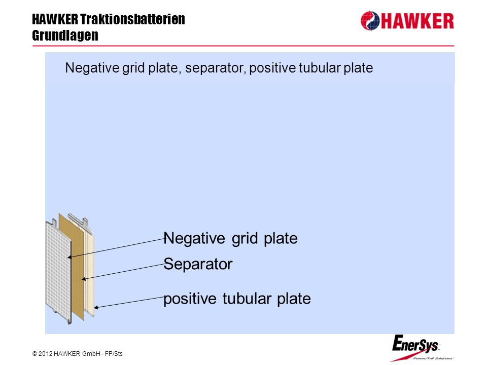 HAWKER Traktionsbatterien Grundlagen © 2012 HAWKER GmbH - FP/Sts FP/Roland Geile Positive gauntlet aktive positive Mass ( PbO2 – in charged condition) Lead current conductor positive tubular plate with active material
