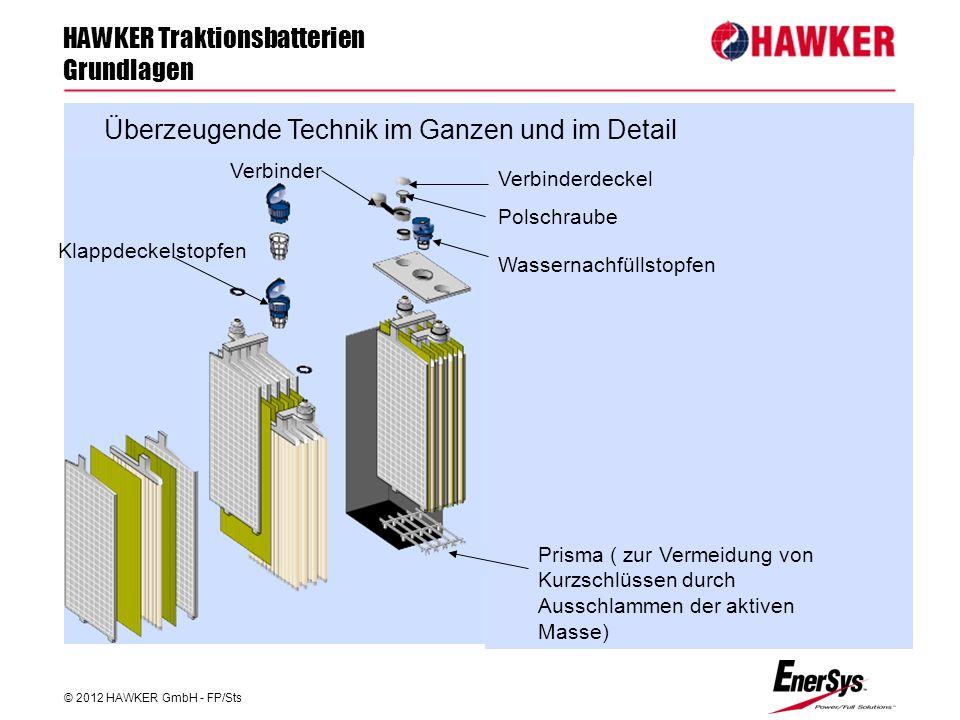 HAWKER Traktionsbatterien Grundlagen © 2012 HAWKER GmbH - FP/Sts FP/Roland Geile Prisma ( zur Vermeidung von Kurzschlüssen durch Ausschlammen der akti