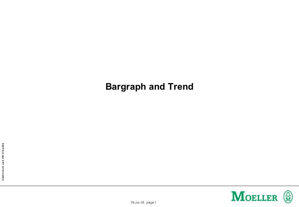 Schutzvermerk nach DIN 34 beachten 19-Jul-15, page 1 Bargraph and Trend