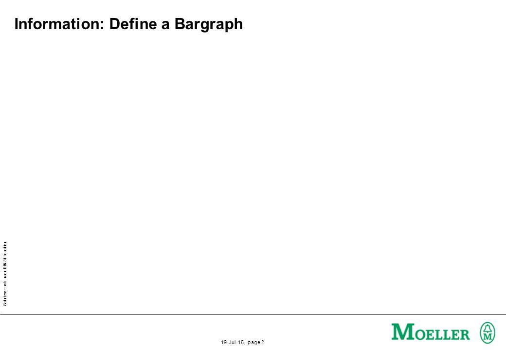 Schutzvermerk nach DIN 34 beachten 19-Jul-15, page 2 Information: Define a Bargraph