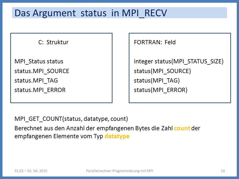 Das Argument status in MPI_RECV C: StrukturFORTRAN: Feld MPI_Status statusinteger status(MPI_STATUS_SIZE) status.MPI_SOURCEstatus(MPI_SOURCE) status.MPI_TAG status(MPI_TAG) status.MPI_ERROR status(MPI_ERROR) MPI_GET_COUNT(status, datatype, count) Berechnet aus den Anzahl der empfangenen Bytes die Zahl count der empfangenen Elemente vom Typ datatype Parallelrechner-Programmierung mit MPI1431.03 – 01.