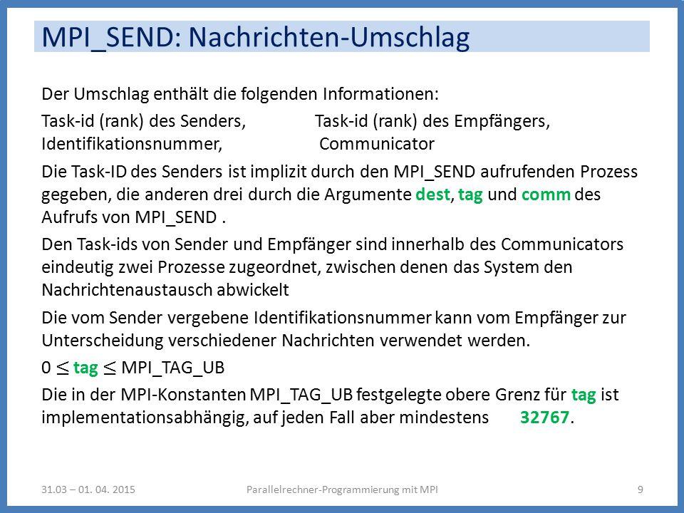 MPI_SEND: Nachrichten-Umschlag Parallelrechner-Programmierung mit MPI931.03 – 01. 04. 2015