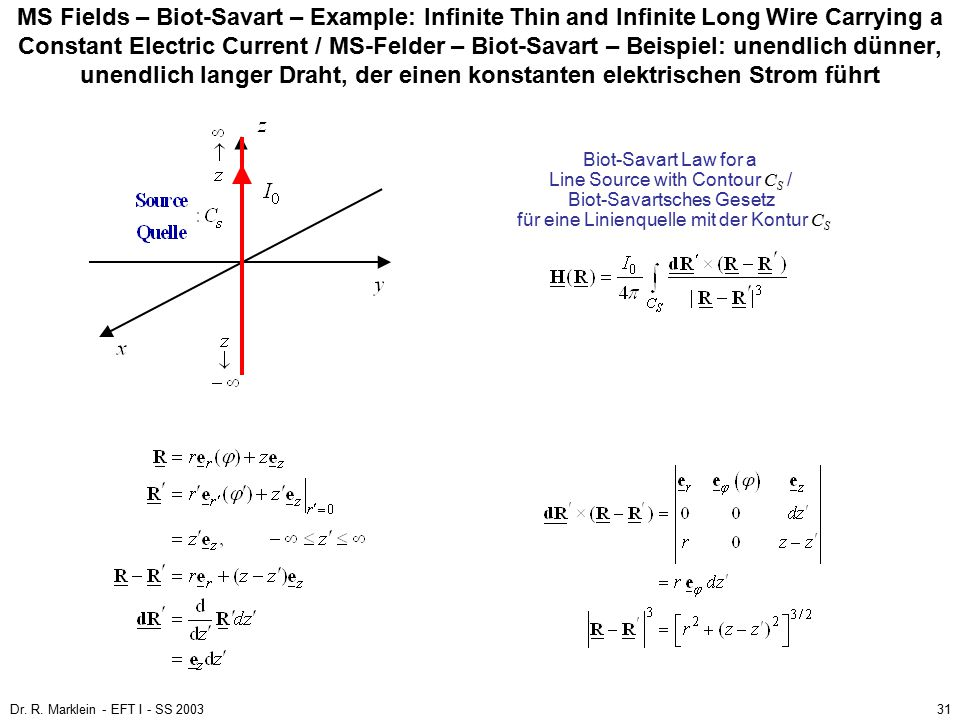 Dr. R. Marklein - EFT I - SS 200331 MS Fields – Biot-Savart – Example: Infinite Thin and Infinite Long Wire Carrying a Constant Electric Current / MS-