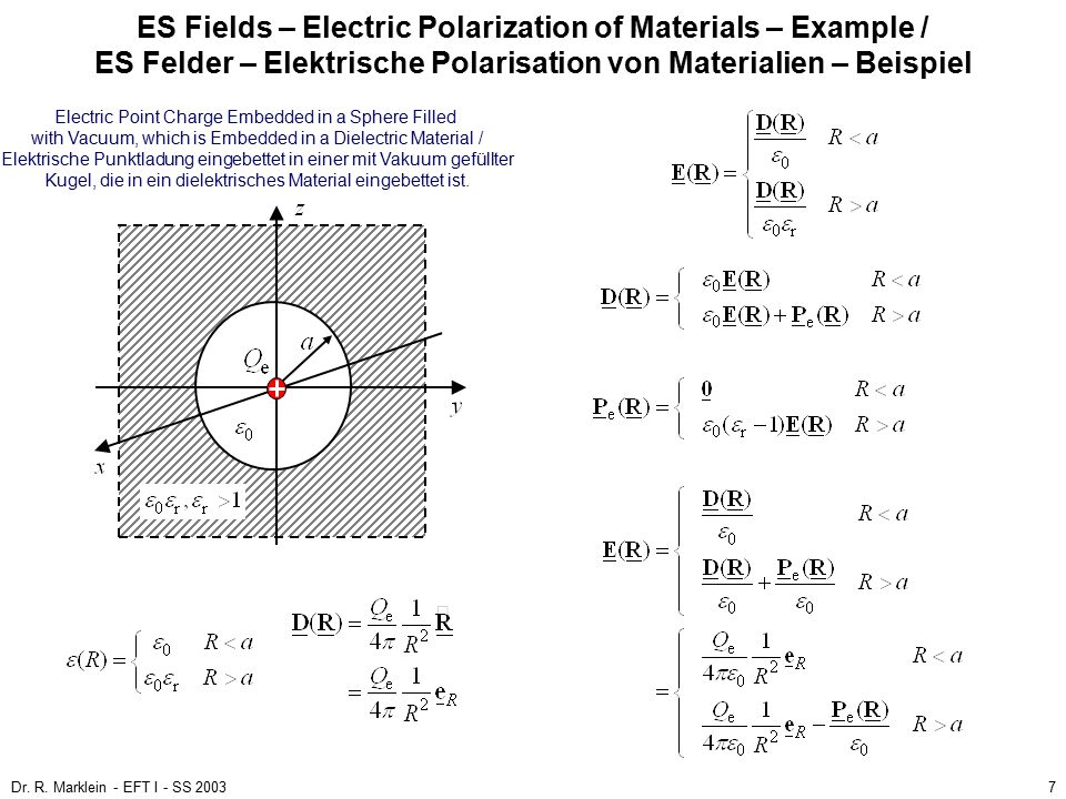 Dr. R. Marklein - EFT I - SS 20037 ES Fields – Electric Polarization of Materials – Example / ES Felder – Elektrische Polarisation von Materialien – B
