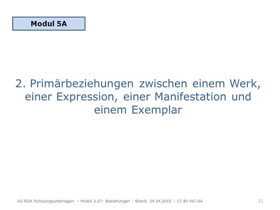 2. Primärbeziehungen zwischen einem Werk, einer Expression, einer Manifestation und einem Exemplar Modul 5A 11 AG RDA Schulungsunterlagen – Modul 2.07