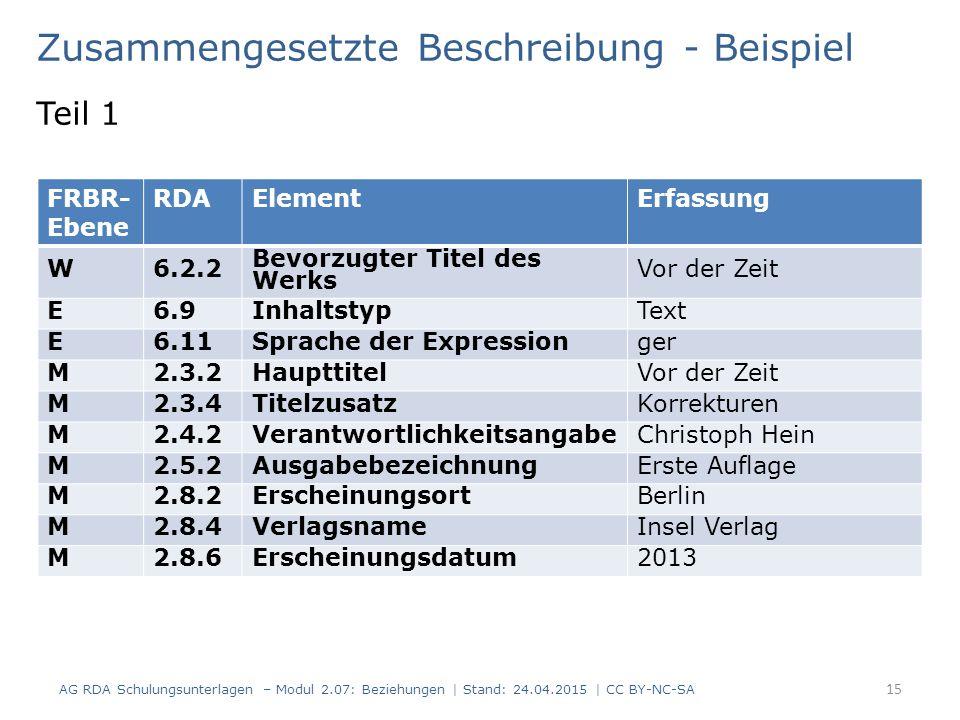 15 FRBR- Ebene RDAElementErfassung W6.2.2 Bevorzugter Titel des Werks Vor der Zeit E6.9InhaltstypText E6.11Sprache der Expressionger M2.3.2HaupttitelV