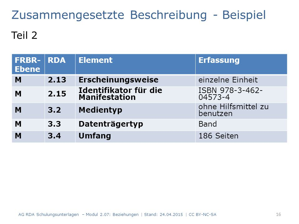 16 FRBR- Ebene RDAElementErfassung M2.13Erscheinungsweiseeinzelne Einheit M2.15 Identifikator für die Manifestation ISBN 978-3-462- 04573-4 M3.2Medien