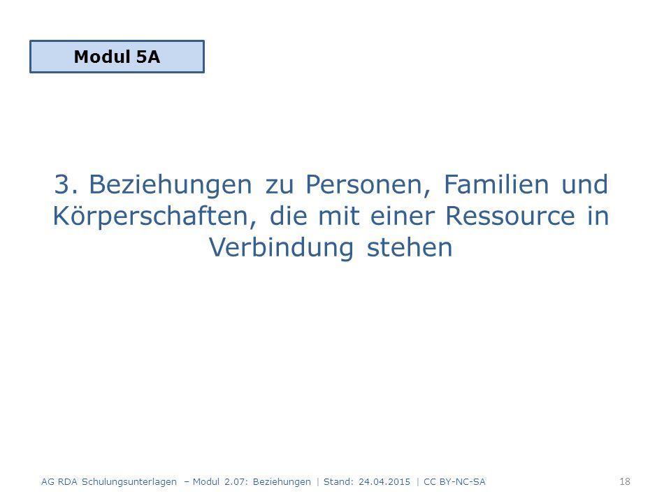 3. Beziehungen zu Personen, Familien und Körperschaften, die mit einer Ressource in Verbindung stehen Modul 5A 18 AG RDA Schulungsunterlagen – Modul 2