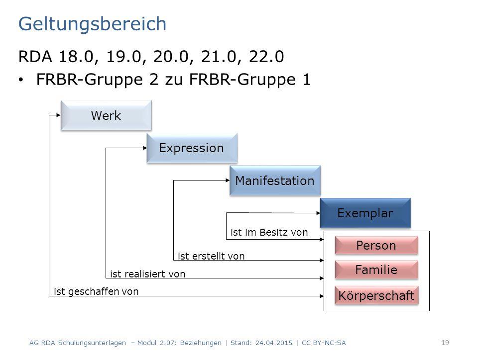 Geltungsbereich RDA 18.0, 19.0, 20.0, 21.0, 22.0 FRBR-Gruppe 2 zu FRBR-Gruppe 1 AG RDA Schulungsunterlagen – Modul 2.07: Beziehungen   Stand: 24.04.20