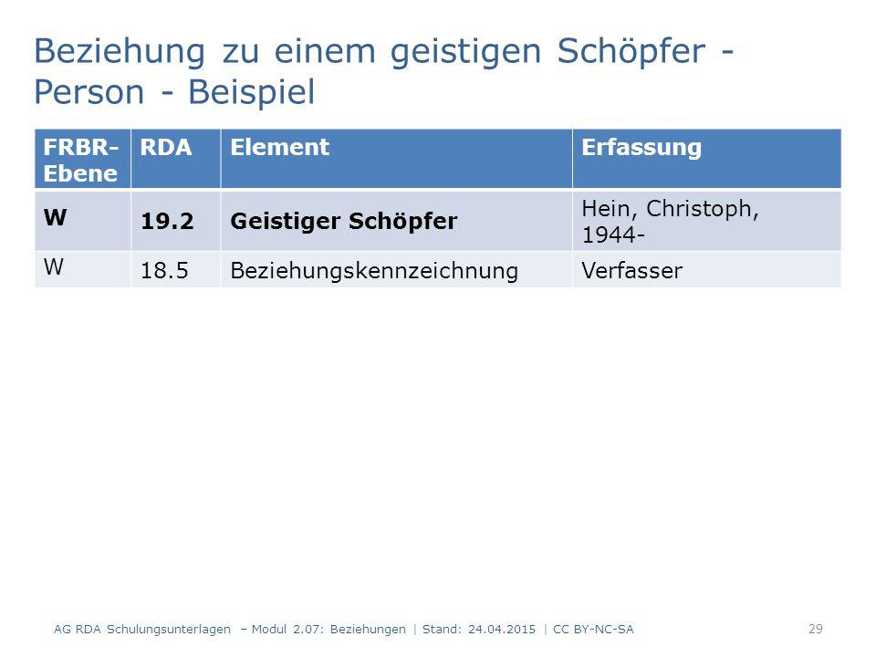 29 FRBR- Ebene RDAElementErfassung W 19.2Geistiger Schöpfer Hein, Christoph, 1944- W 18.5BeziehungskennzeichnungVerfasser Beziehung zu einem geistigen