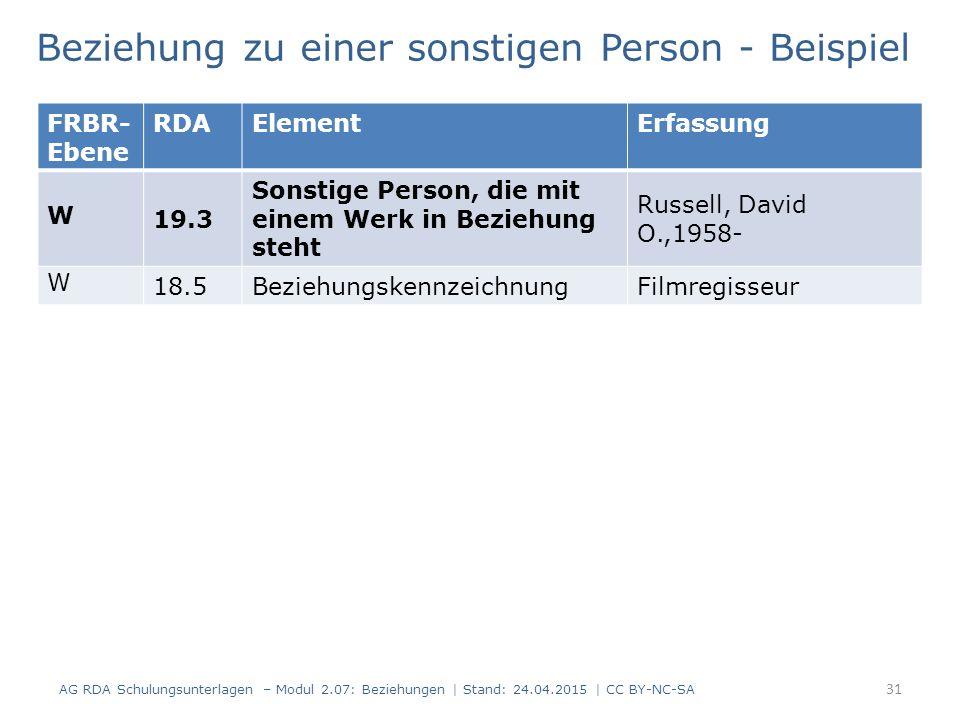 31 Beziehung zu einer sonstigen Person - Beispiel AG RDA Schulungsunterlagen – Modul 2.07: Beziehungen   Stand: 24.04.2015   CC BY-NC-SA FRBR- Ebene R