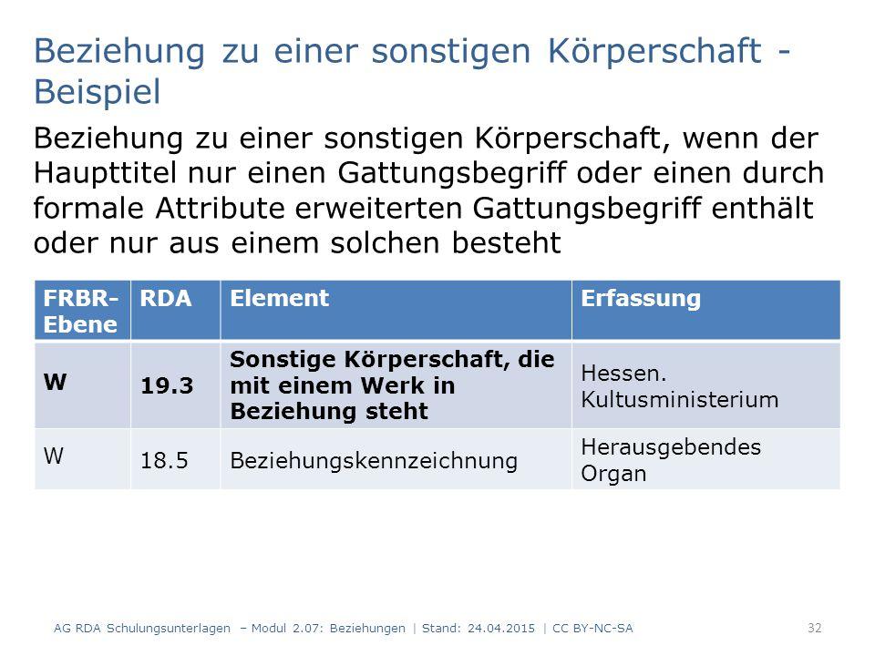 32 Beziehung zu einer sonstigen Körperschaft - Beispiel AG RDA Schulungsunterlagen – Modul 2.07: Beziehungen   Stand: 24.04.2015   CC BY-NC-SA Beziehu