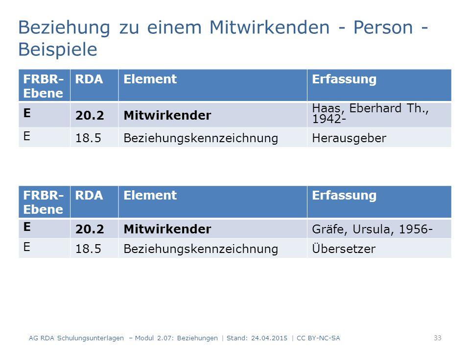 33 FRBR- Ebene RDAElementErfassung E 20.2Mitwirkender Haas, Eberhard Th., 1942- E 18.5BeziehungskennzeichnungHerausgeber Beziehung zu einem Mitwirkend