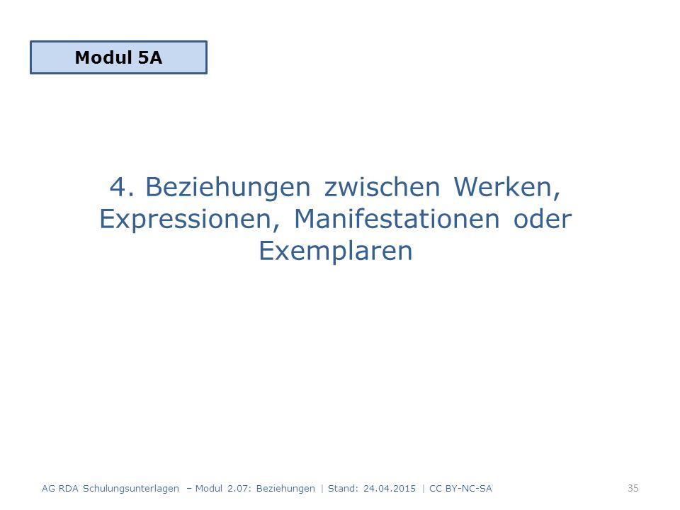 4. Beziehungen zwischen Werken, Expressionen, Manifestationen oder Exemplaren Modul 5A 35 AG RDA Schulungsunterlagen – Modul 2.07: Beziehungen   Stand