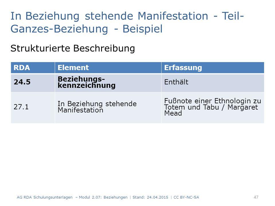 47 In Beziehung stehende Manifestation - Teil- Ganzes-Beziehung - Beispiel AG RDA Schulungsunterlagen – Modul 2.07: Beziehungen   Stand: 24.04.2015  