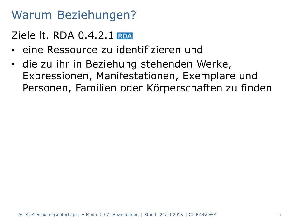 Warum Beziehungen? Ziele lt. RDA 0.4.2.1 eine Ressource zu identifizieren und die zu ihr in Beziehung stehenden Werke, Expressionen, Manifestationen,