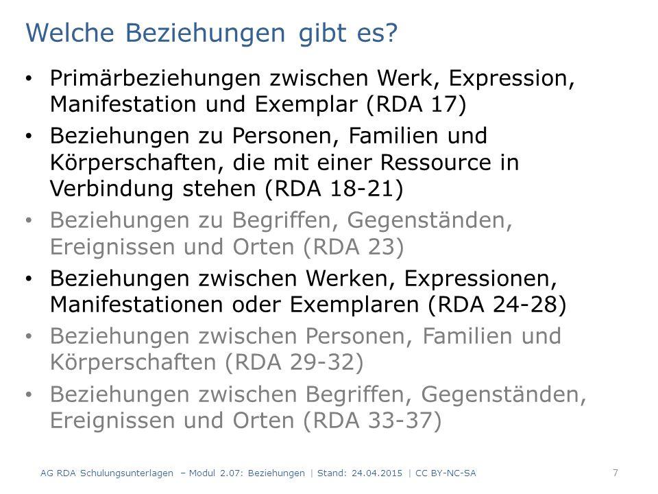 28 Werk RDA I.2 Expression RDA I.3 Manifestation RDA I.4 Exemplar RDA I.5 RDA I.2.1 Geistige Schöpfer RDA I.3.1 Mitwirkende RDA I.4.1 Hersteller RDA I.5.1 Eigentümer RDA I.2.2 Sonstige RDA I.4.2 Verlage RDA I.5.2 Sonstige RDA I.4.3 Vertriebe Erfassen der Beziehungskennzeichnung - Gruppen AG RDA Schulungsunterlagen – Modul 2.07: Beziehungen | Stand: 24.04.2015 | CC BY-NC-SA