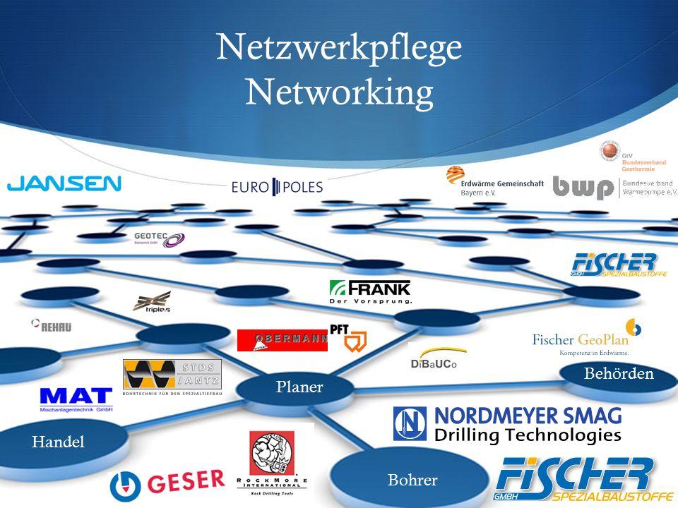 Netzwerkpflege Networking Handel Bohrer Planer Behörden