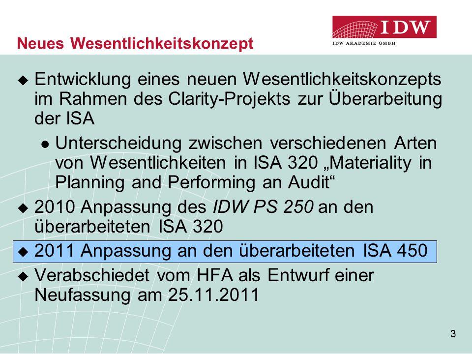 """3 Neues Wesentlichkeitskonzept  Entwicklung eines neuen Wesentlichkeitskonzepts im Rahmen des Clarity-Projekts zur Überarbeitung der ISA Unterscheidung zwischen verschiedenen Arten von Wesentlichkeiten in ISA 320 """"Materiality in Planning and Performing an Audit  2010 Anpassung des IDW PS 250 an den überarbeiteten ISA 320  2011 Anpassung an den überarbeiteten ISA 450  Verabschiedet vom HFA als Entwurf einer Neufassung am 25.11.2011"""