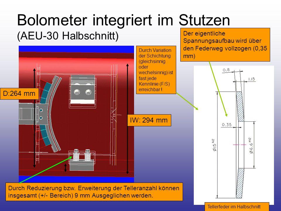 Bolometer integriert im Stutzen (AEU-30 Halbschnitt) IW: 294 mm D:264 mm Durch Reduzierung bzw.