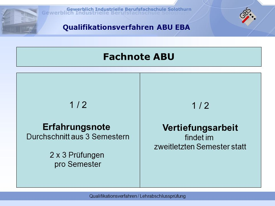 Qualifikationsverfahren / Lehrabschlussprüfung Qualifikationsverfahren ABU EBA Fachnote ABU 1 / 2 Erfahrungsnote Durchschnitt aus 3 Semestern 2 x 3 Prüfungen pro Semester 1 / 2 Vertiefungsarbeit findet im zweitletzten Semester statt