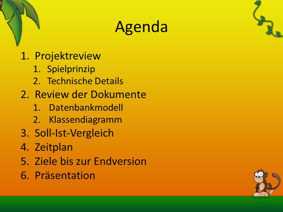 Agenda 1.Projektreview 1.Spielprinzip 2.Technische Details 2.Review der Dokumente 1.Datenbankmodell 2.Klassendiagramm 3.Soll-Ist-Vergleich 4.Zeitplan