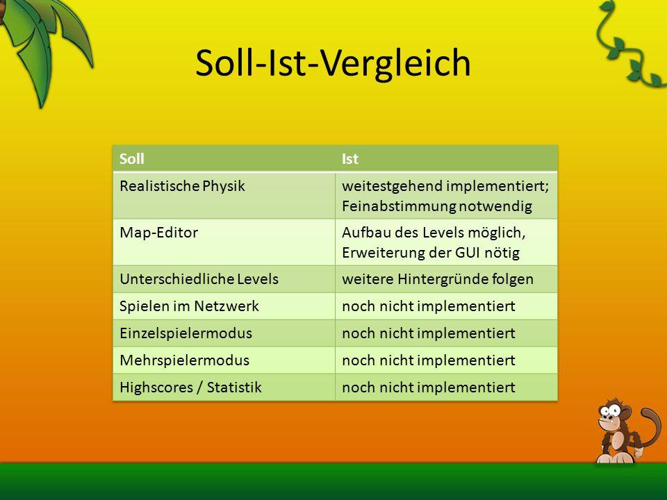 Soll-Ist-Vergleich
