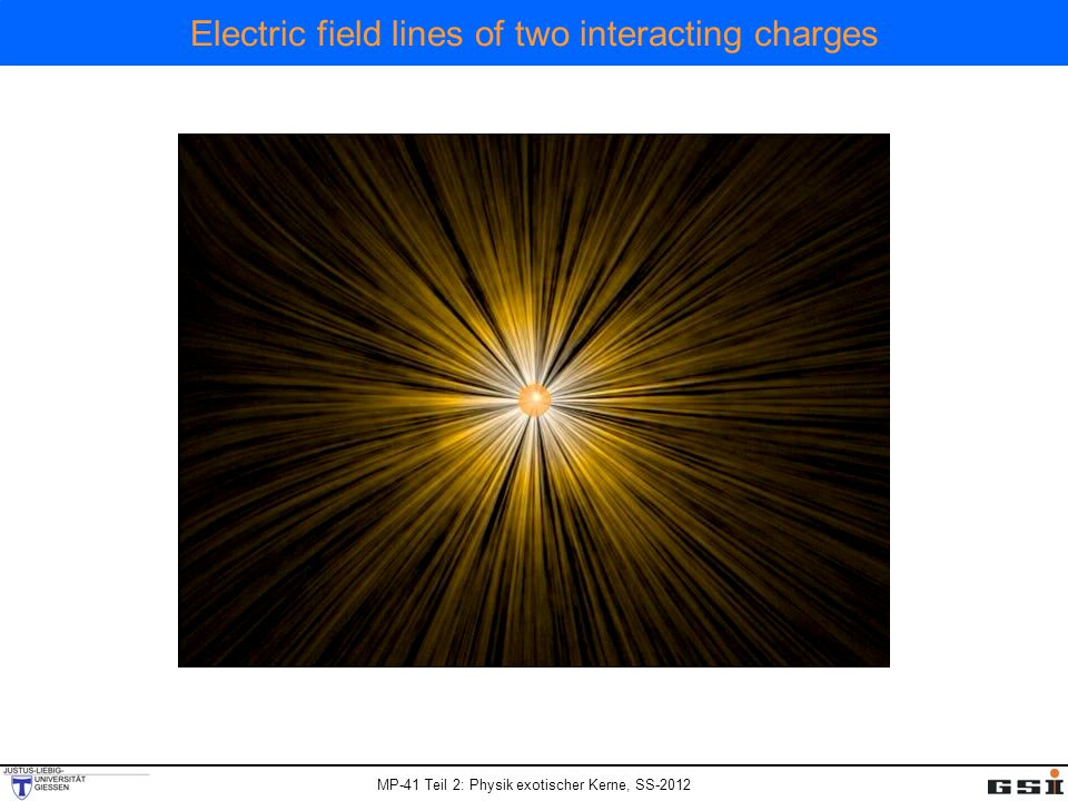 MP-41 Teil 2: Physik exotischer Kerne, SS-2012 Electric field lines of two interacting charges