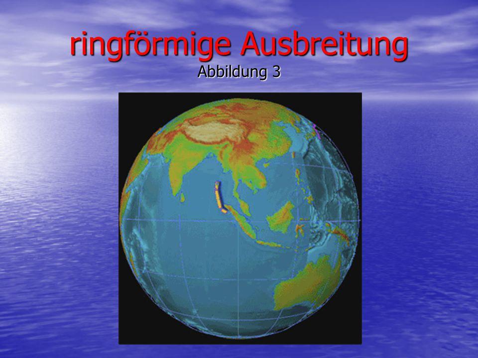 ringförmige Ausbreitung Abbildung 3