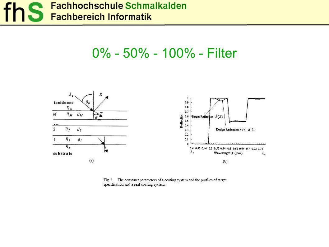 0% - 50% - 100% - Filter