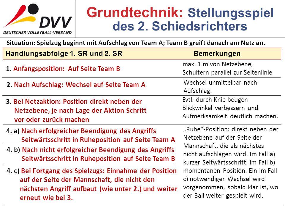 Grundtechnik: Stellungsspiel des 2.Schiedsrichters Handlungsabfolge 1.