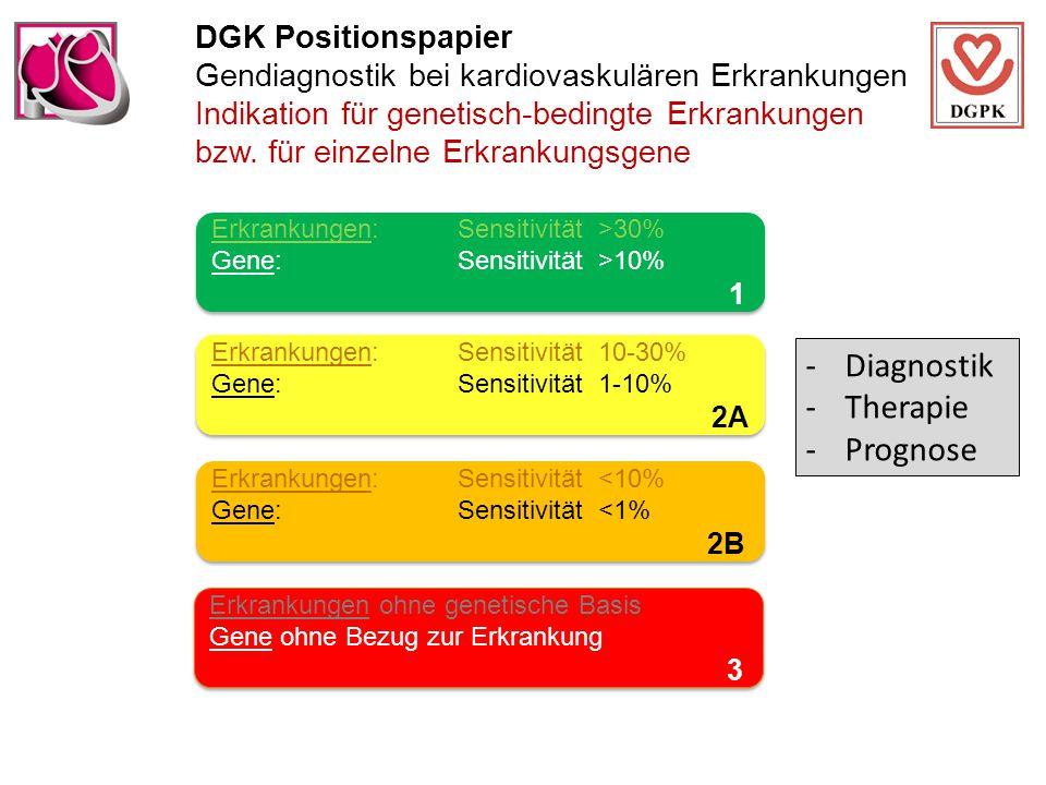 DGK Positionspapier Gendiagnostik bei kardiovaskulären Erkrankungen Indikation für genetisch-bedingte Erkrankungen bzw. für einzelne Erkrankungsgene E