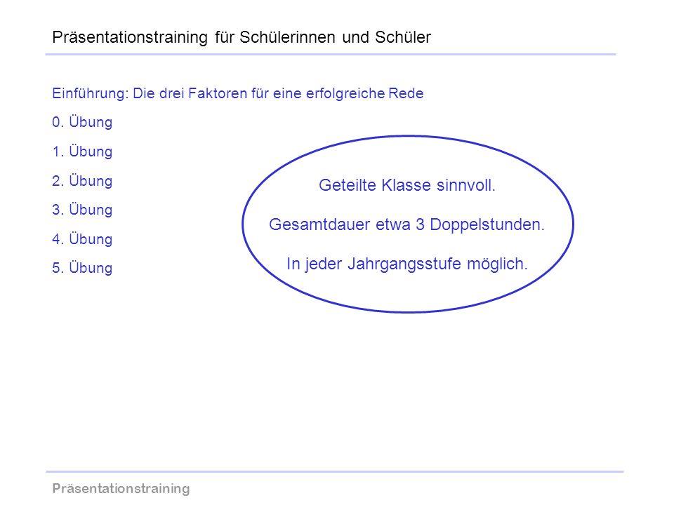 Präsentationstraining wolfram-thom.de Präsentationstraining für Schülerinnen und Schüler Einführung: Die drei Faktoren für eine erfolgreiche Rede 0. Ü