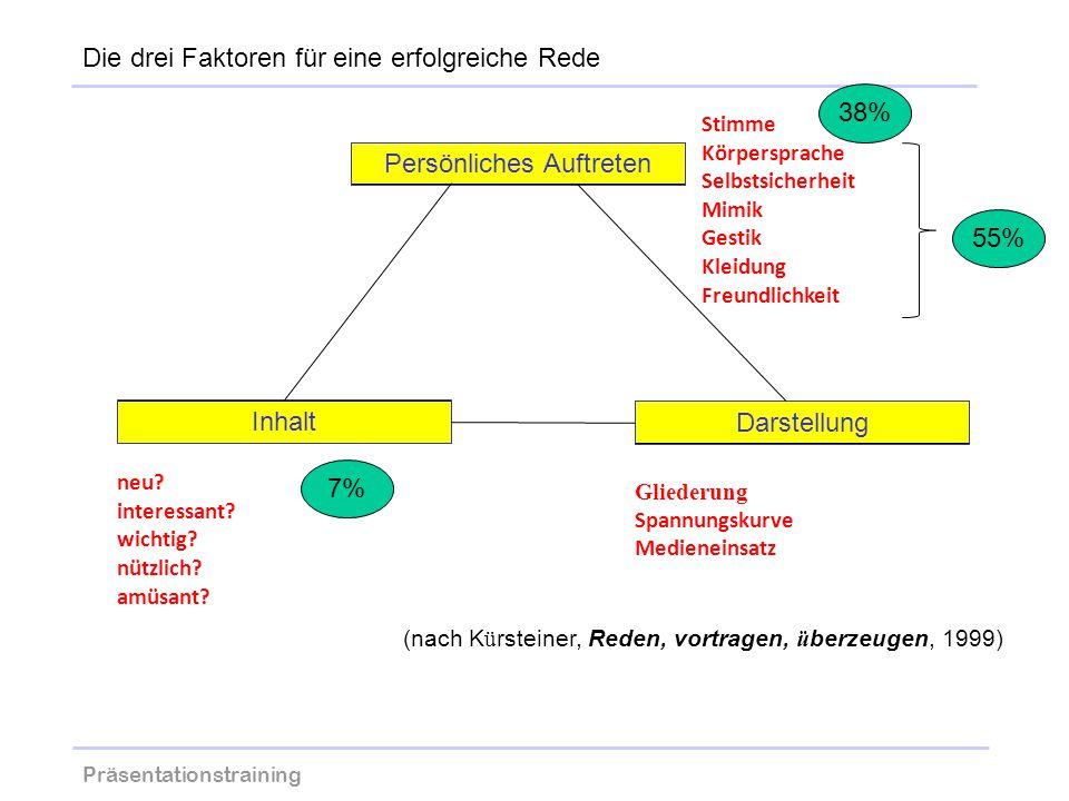 Präsentationstraining wolfram-thom.de Persönliches Auftreten Inhalt Darstellung (nach K ü rsteiner, Reden, vortragen, ü berzeugen, 1999) Stimme Körper